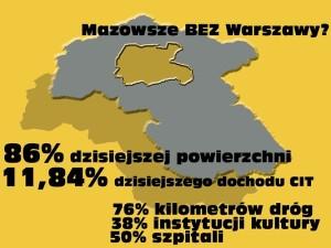 mazowsze_bez_warszawy
